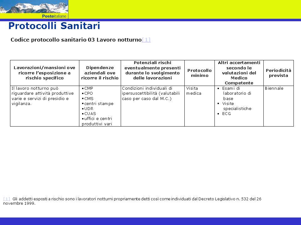 Protocolli Sanitari Codice protocollo sanitario 03 Lavoro notturno[1]